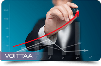 Consultoría Potencial de Crecimiento por Cliente